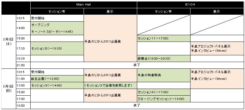 ����� 2013 in tokyo